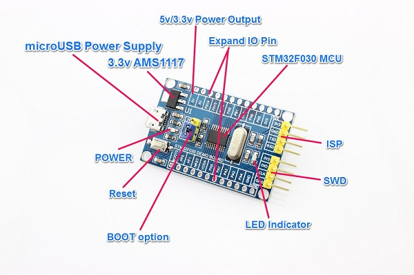 Using the Arduino Pro Mini 3 - Digi-Key