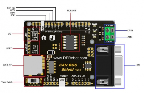 can bus shield v2 0 dla arduino. Black Bedroom Furniture Sets. Home Design Ideas